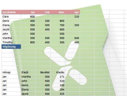 excel oktatás, excel tanfolyam, excel tréning, vízjel Excel munkalapra