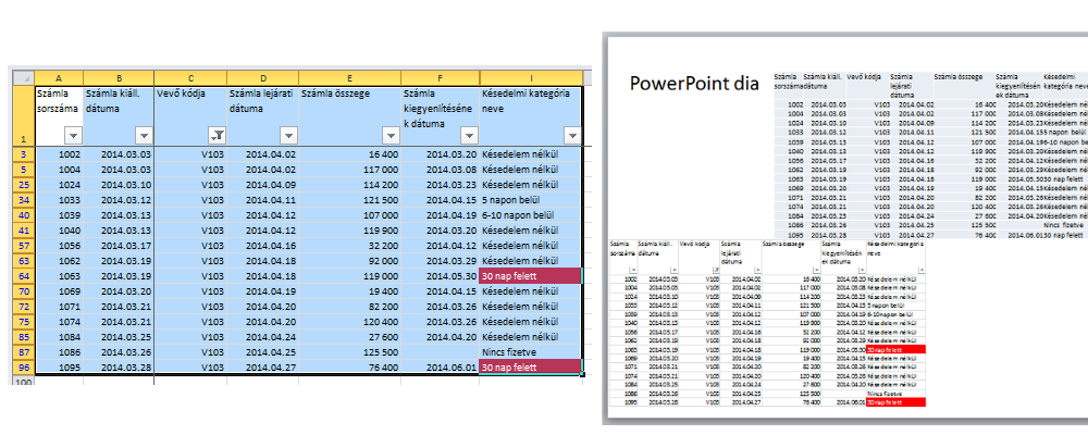 Táblázat PowerPointba másolása, linkelése - Excel oktatás, tréning